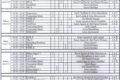 Jadwal Ujian Akhir Semester (UAS) Semester Ganjil 2016-2017